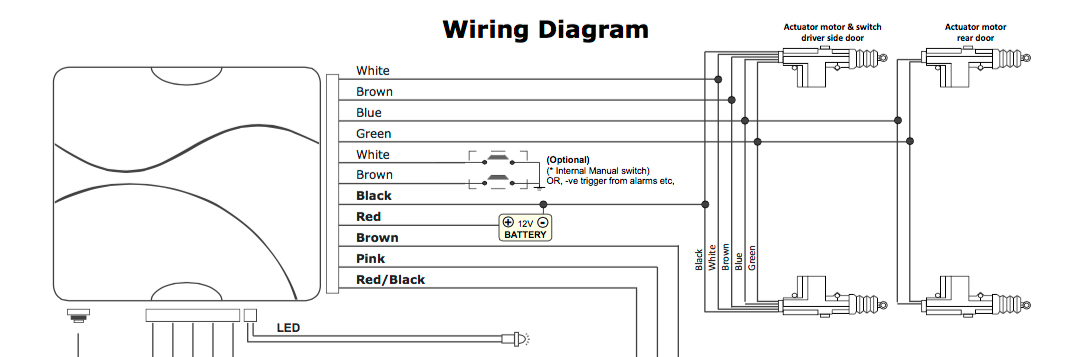 Wiring Diagram Of Central Locking - Wwwcaseistore \u2022