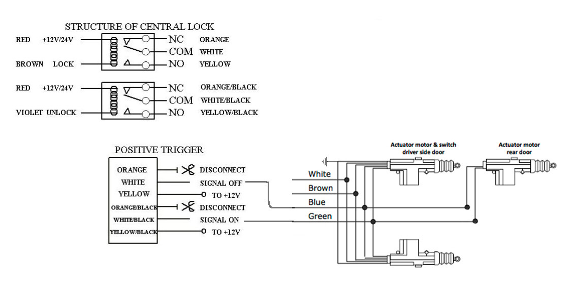 System Wiring Diagram In Addition 5 Wire Door Lock Actuator Wiring