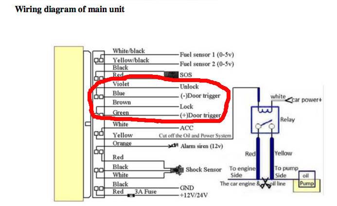 Wiring Diagram Of Central Locking Wiring Diagram