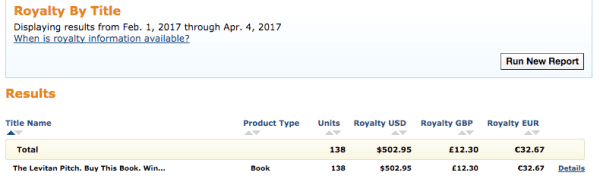 My Two-Month Amazon Book Sales