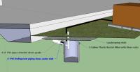 Blocked air conditioner drain | SwinsonAC's Blog