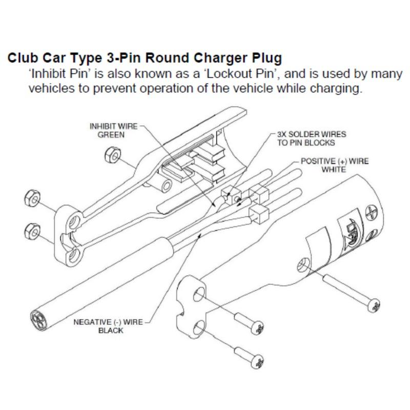 Golf Cart Charger Plug - Club Car Round 3 Pin - Pete\u0027s Golf Carts