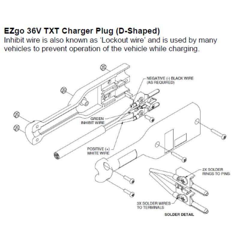 Ezgo Charger Diagram Wiring Diagram