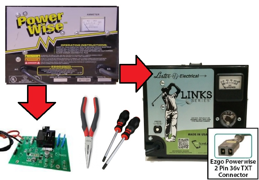Powerwise Charger By EzGo Repair or Replacement