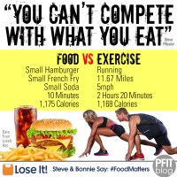 Food Matters: You Can't Out-Exercise a Bad Diet
