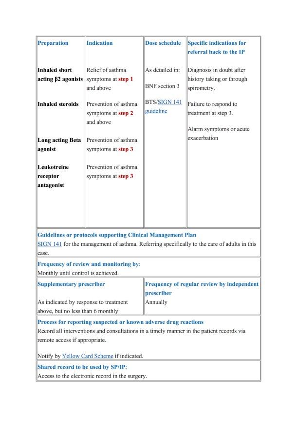 Work Plan Template Pharmacy – Regn
