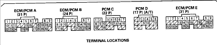 Information  Tech Area  02-04 PRB / RSX Type-S Ecu Pin Out Diagrams