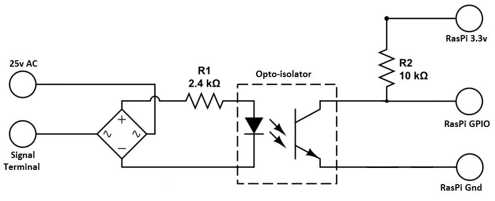 raspberry pi wallbox interfacing circuit