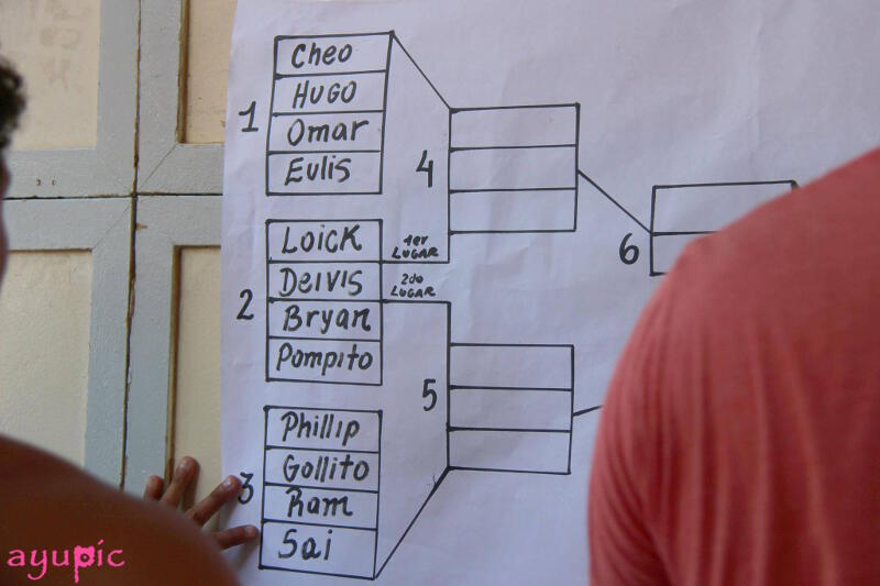 El Yaque Crown Freestyle Elimination Ladder