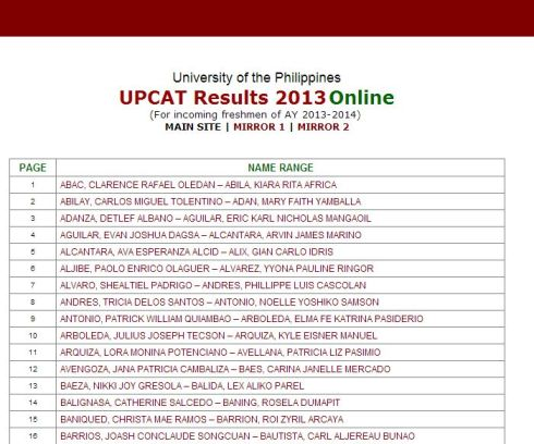 UPCAT Results 2013