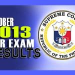 October 2013 Bar Exam Results List of Passers