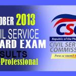 Civil Service Exam Results Sub-Professional List of Passers (Oct. 2013)