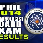 April 2014 Criminologist Board Exam Topnotchers (Top 10 Passers)