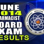 Pharmacist Board Exam Results List of Passers (June 2014)