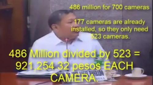 CCT Cameras
