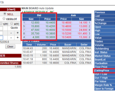 how to sell stocks online using col financial