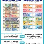 Up to when can we use these Old Philippine Money?
