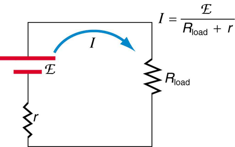 direction of current in a circuit