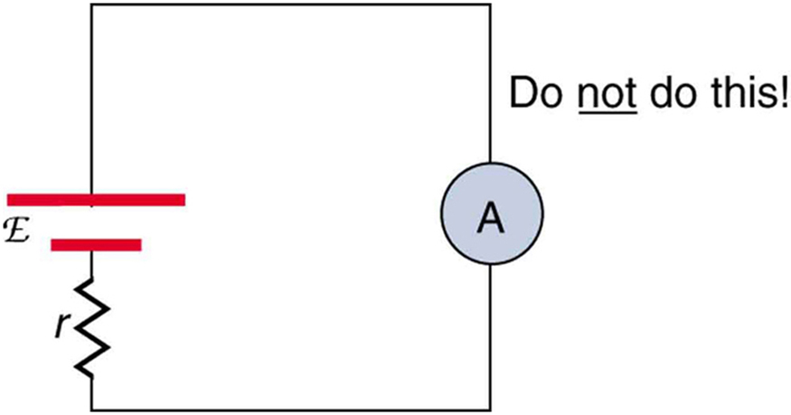 series circuit diagram with ammeter and voltmeter a circuit shows a