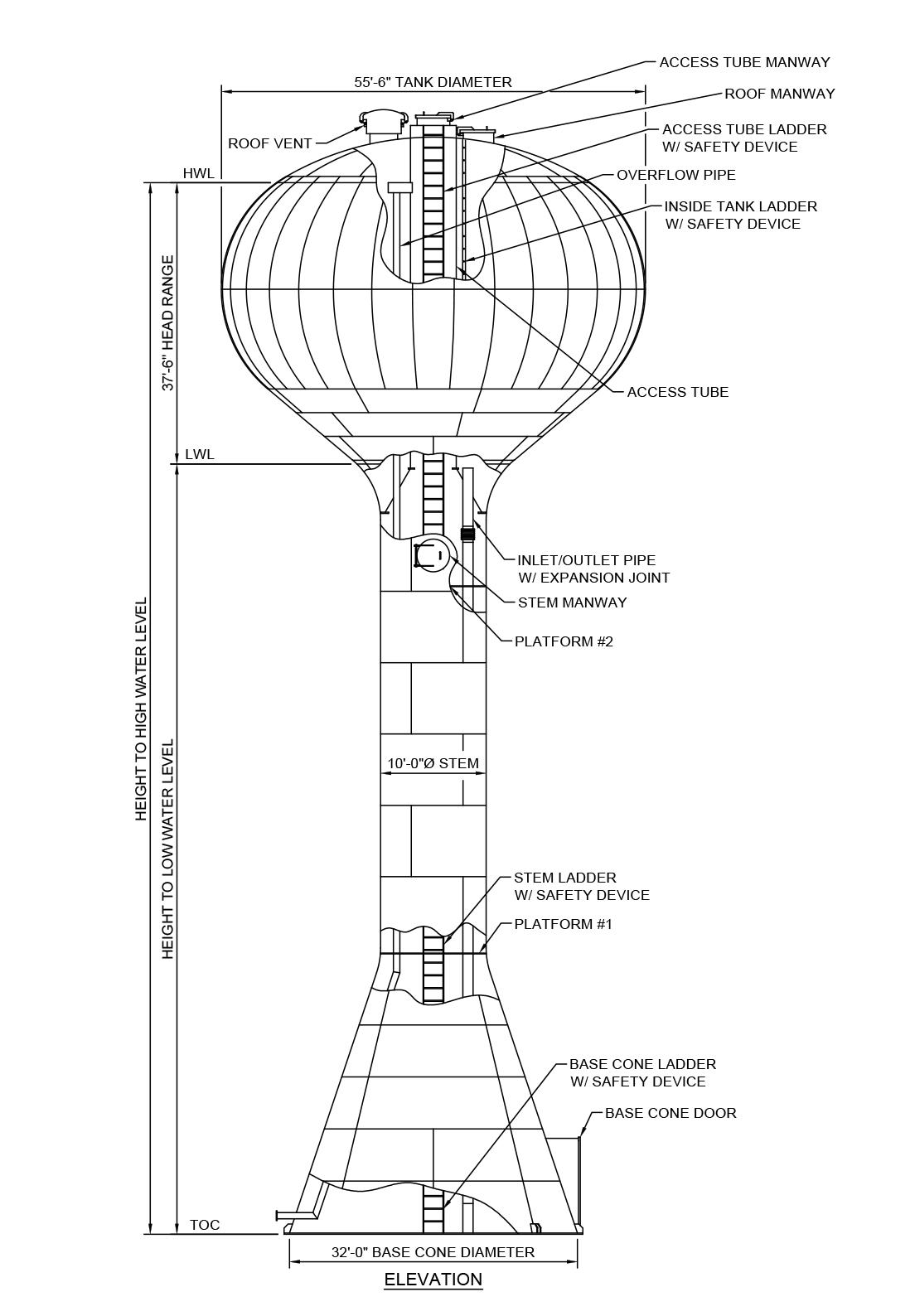 Bennett Wiring Diagram Auto Electrical Pump Jabsco Diagrams Trim Tabs