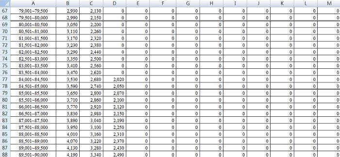104年度薪資所得扣繳稅額表下載點|2015年扣繳憑單 Excel 表格