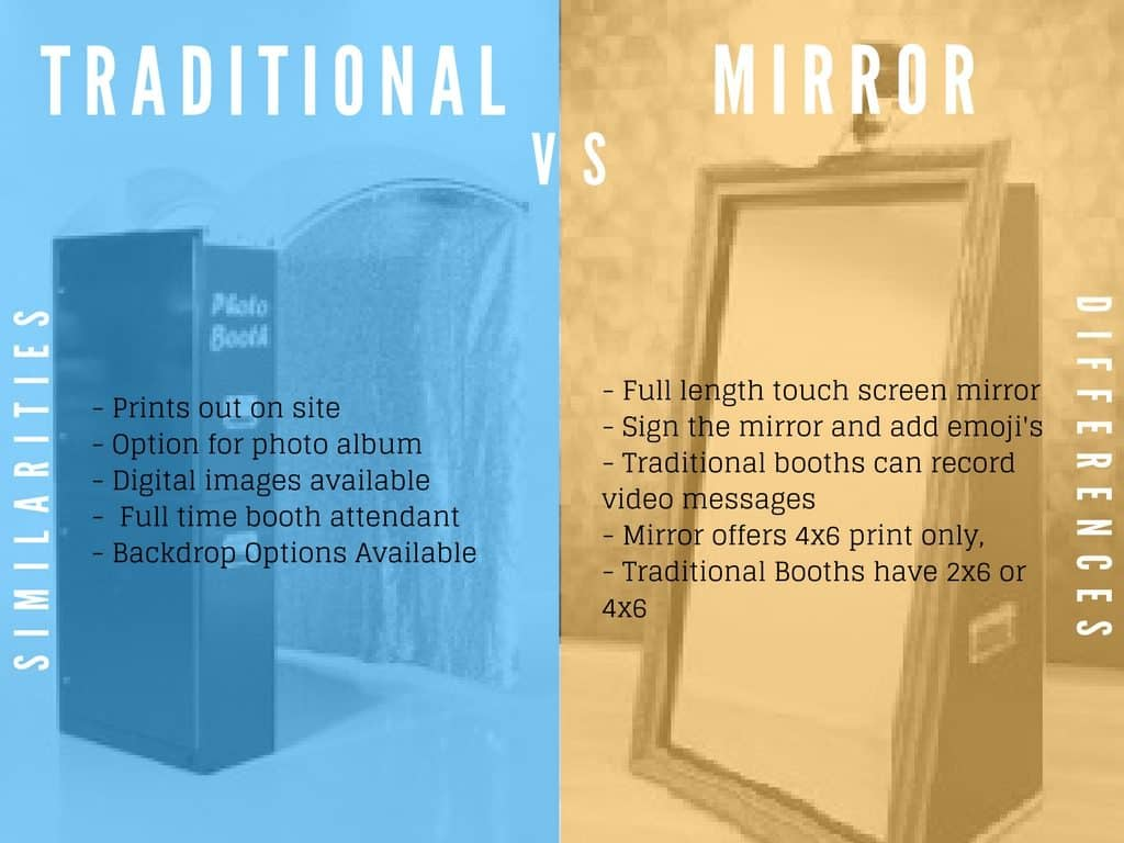 Photobooth Maison Mirror Photo Booth Vs Traditional Photo Booth Photo Book Rocks
