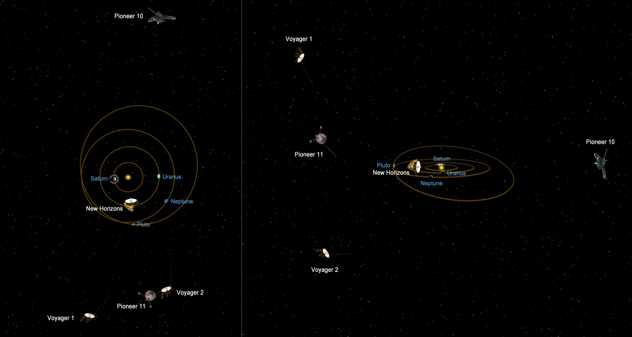 Earth 3d Live Wallpaper Mac Space Images Relative Positions Of Distant Spacecraft