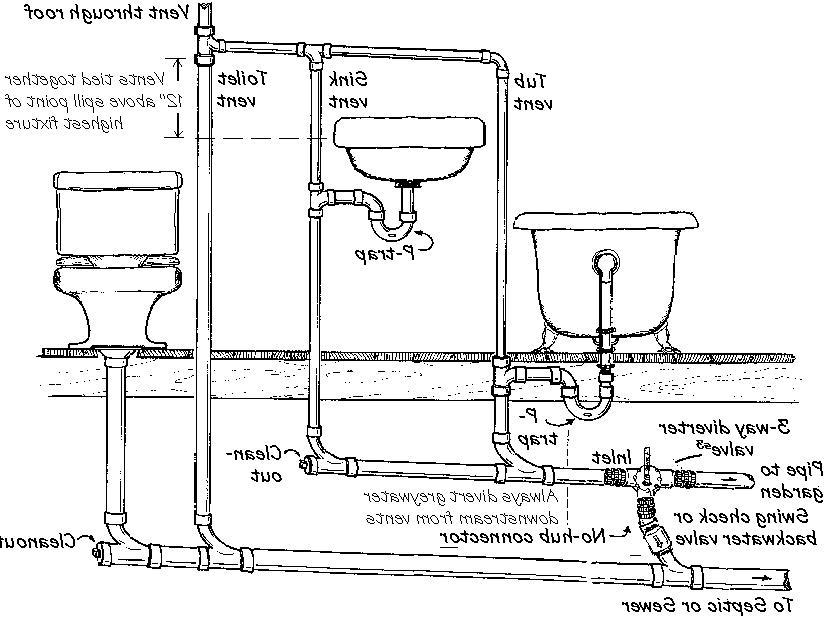 Electrical Wiring Diagrams Flushometers Wiring Diagram