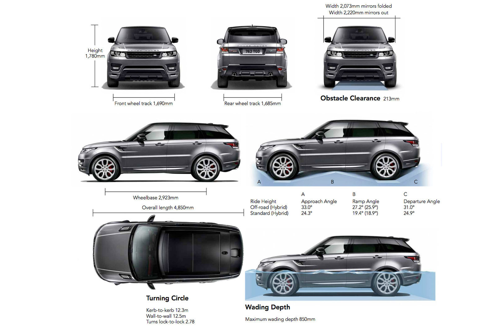 Land Rover Height Range Rover Sport Dimensions Guide Carwow