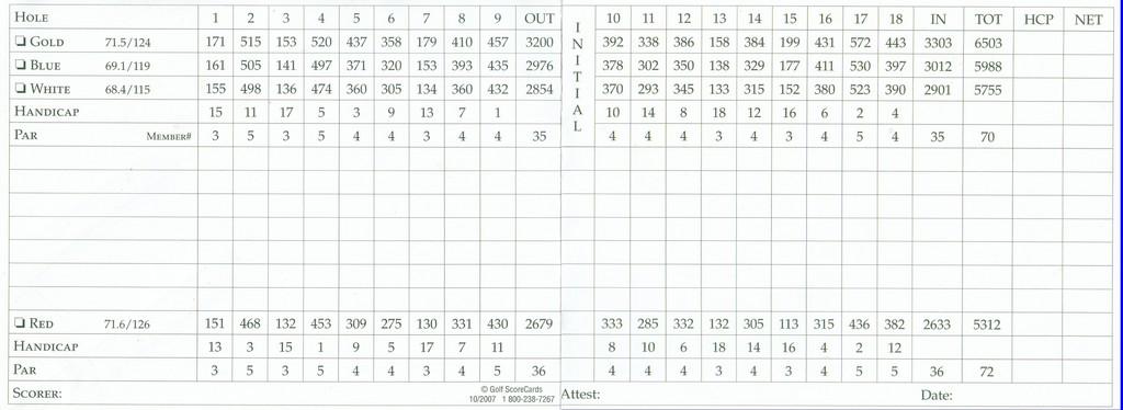 Pinecrest CC - Actual Scorecard Course Database