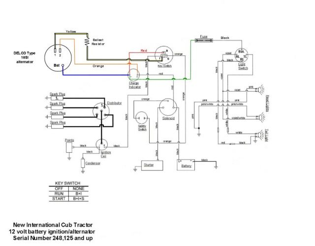 C Farmall Wiring Diagram Index listing of wiring diagrams