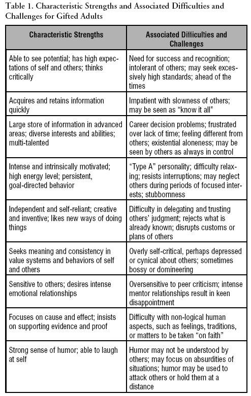 Dabrowski\u0027s Theory and Existential Depression in Gifted Children and