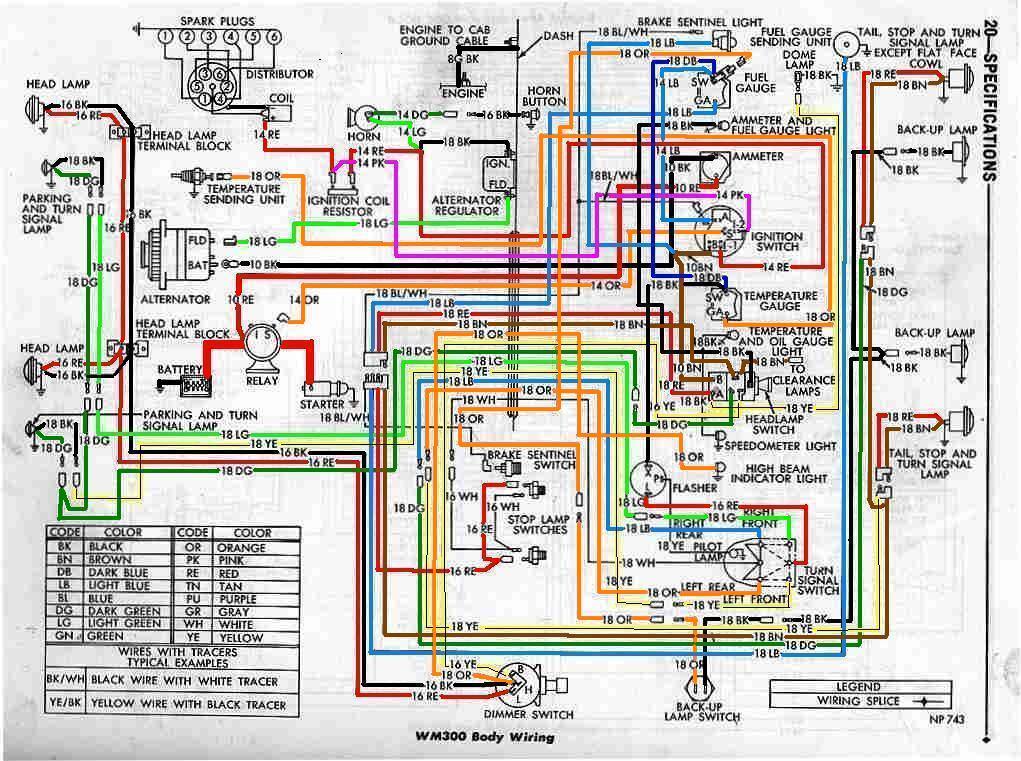 68 coronet wiring diagram dodge wiring diagrams dodge wiring