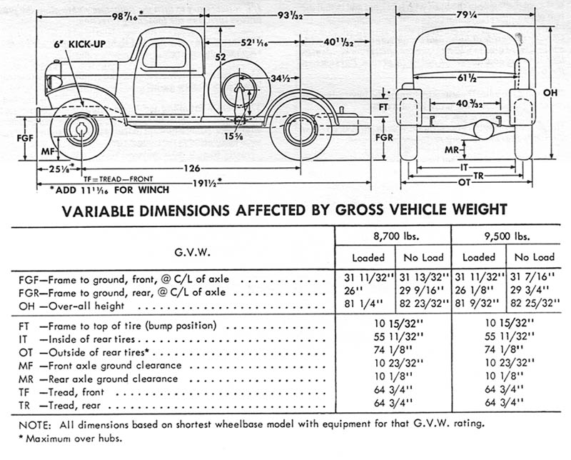 technical specifications dodge power wagon