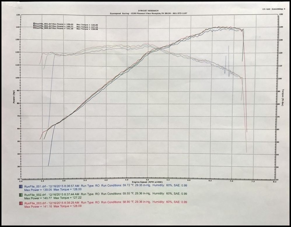 NC 75lb/hp street build Archive - MX-5 Miata Forum