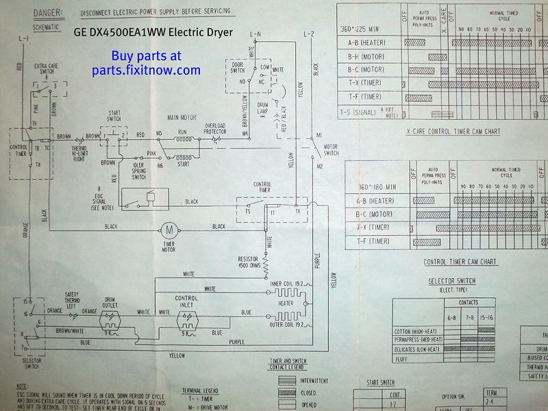 Gas Dryer Schematic Index listing of wiring diagrams