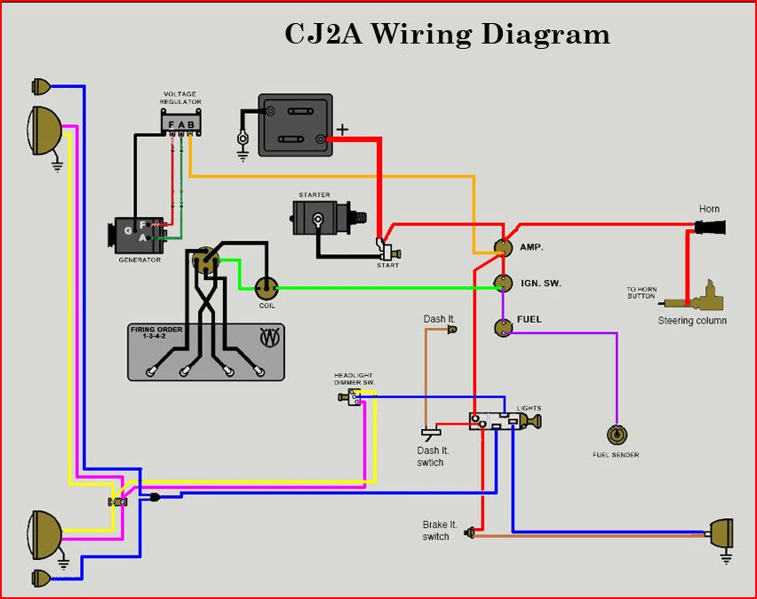 Cj3b Wire Color Diagram Index listing of wiring diagrams