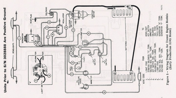 john deere 310g wiring diagram