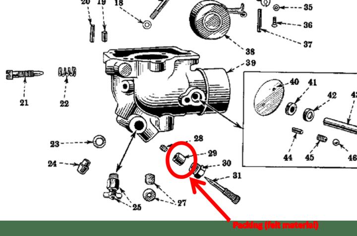 wiring diagram also harley chopper wiring diagram likewise bobber