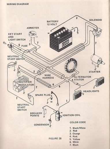 case ingersoll 446 wiring diagram