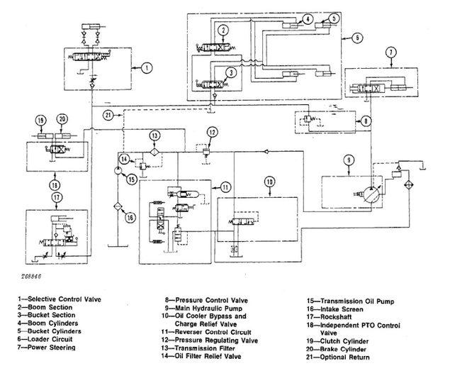 John Deere 410g Wiring Diagram Wiring Diagram 2019