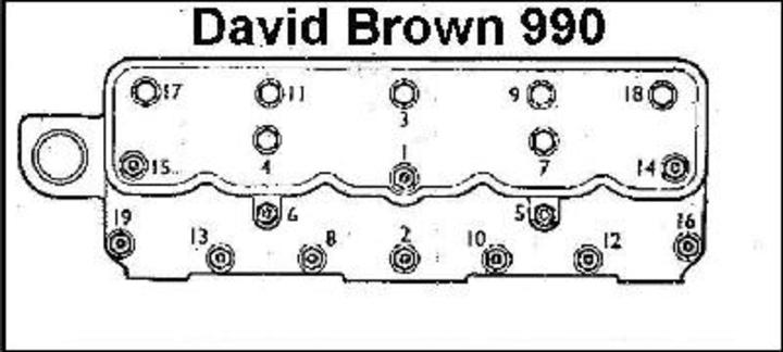 Case Sc Wiring Diagram Yesterday39s Tractors Index listing of