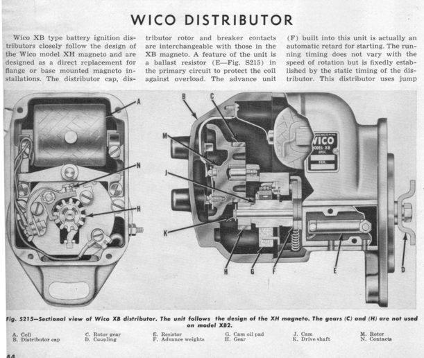 Wico XB Distributor - Yesterday\u0027s Tractors