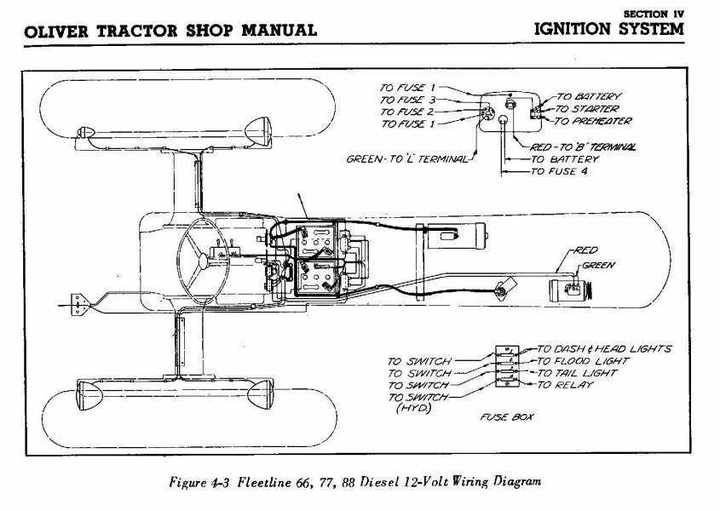 Oliver Tractor Wiring Diagram - Wiring Diagrams Clicks