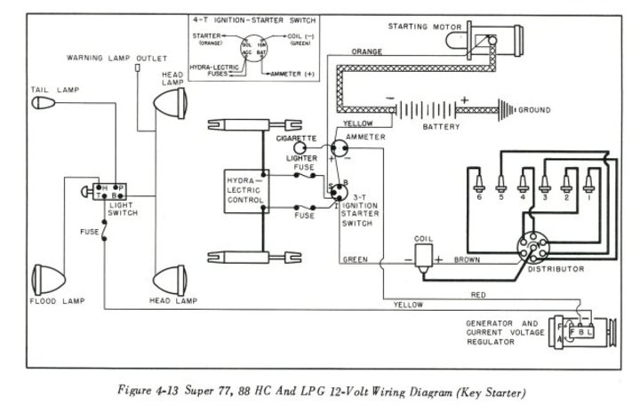 Wiring Diagram For 3000 Ford Gas Tractor Index listing of wiring