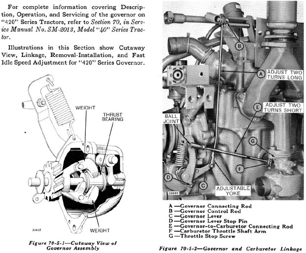farmall m governor adjustment diagram
