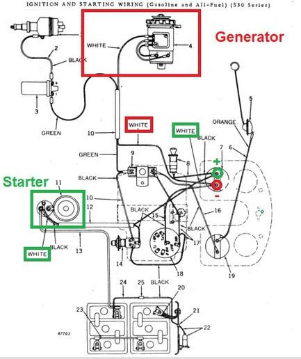 John Deere 520 Wiring Diagram - 6jheemmvvsouthdarfurradioinfo \u2022