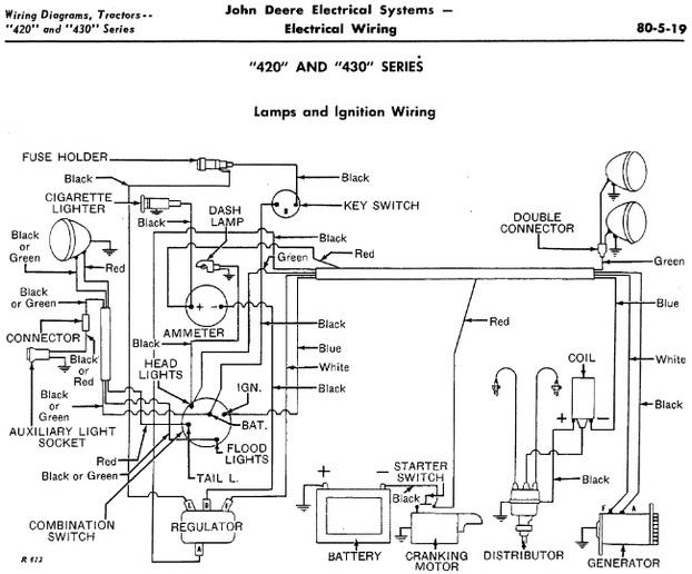 john deere 420 wiring diagram colored