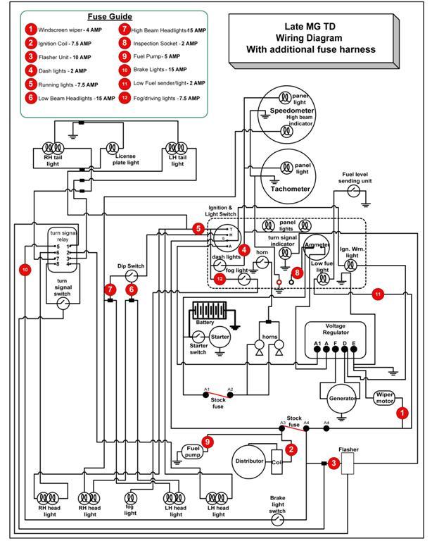 1953 mg td wiring diagram schematic diagram rh 141 wihado de