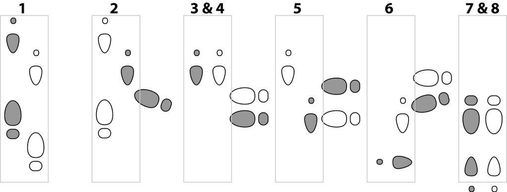 pin salsa step diagram on pinterest